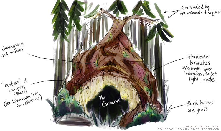 BCW: Growve Concept Notes